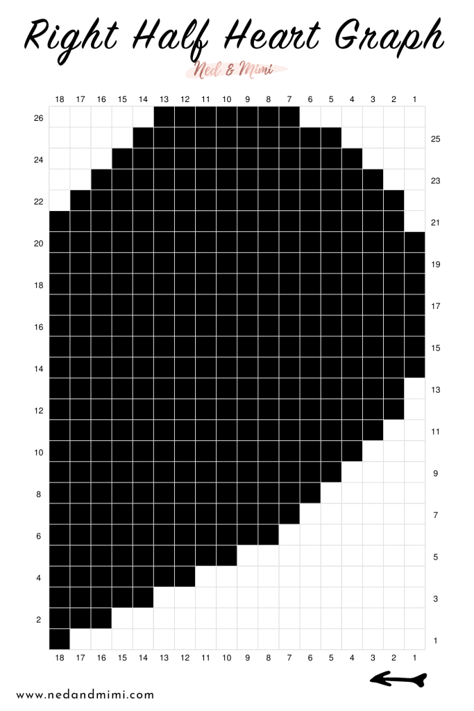 Right Side of Heart Graph