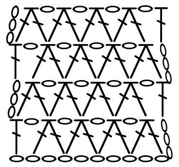dc cluster stitch pattern chart