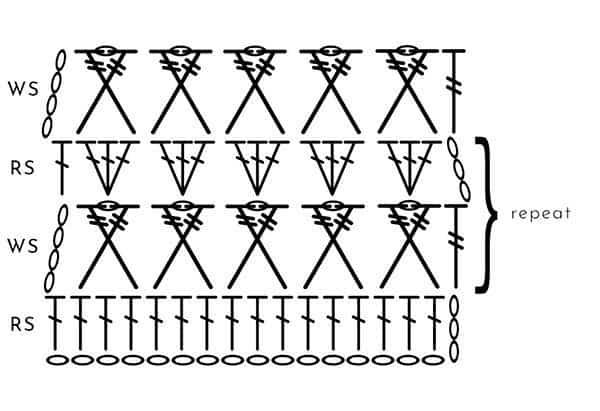kisses and shells stitch pattern chart