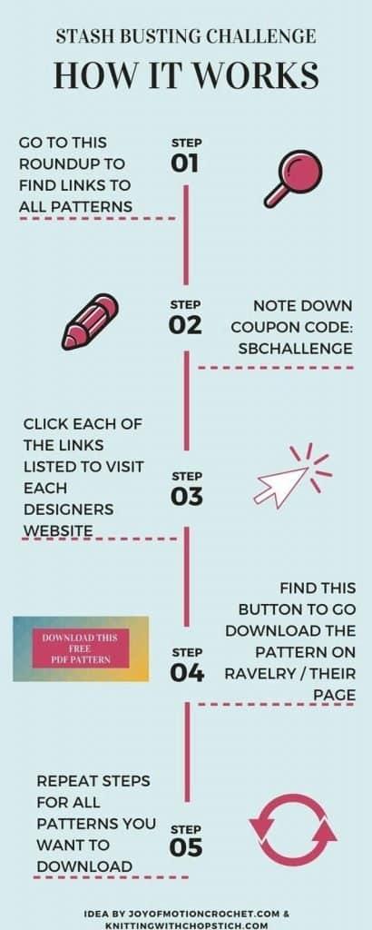 Stash busting challenge infographic