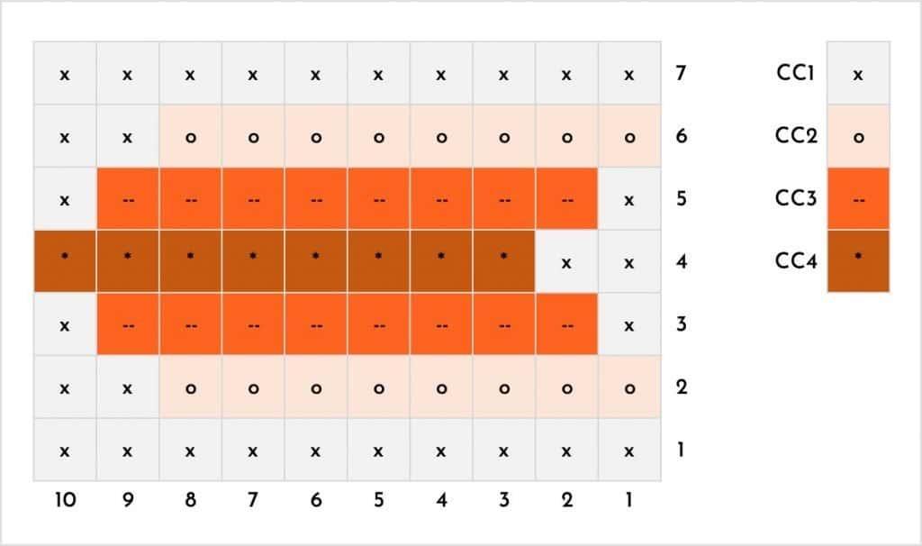 colorwork chart